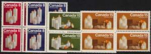 Canada - 1972 Candles Ottawa Tagged Blocks of 4 mint