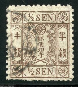 JAPAN SCOTT#9a  USED RIUGH PERFS ACROSS BOTTOM MARGIN