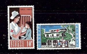 Cyprus 227-28 MNH 1963 Red Cross