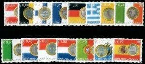 VATICAN CITY SG1413/27 2004 THE EURO MNH