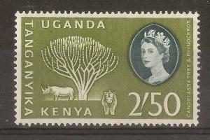 KUT 1960 2/6d Rhino SG195 MNH Cat£11