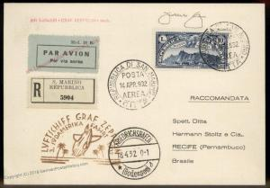 San Marino 1932 Graf Zeppelin 3rd South America Rome 10L Reg Cover 92170