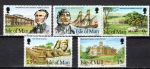 Isle of Man 1980 Manx Pioneers NNH