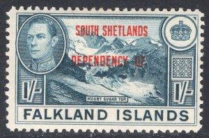 FALKLAND ISLANDS SCOTT 5L8