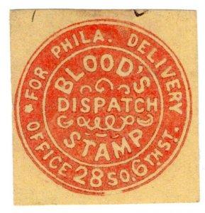 (I.B) US Local Post : Blood's Dispatch (Philadelphia)