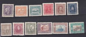 Ukraine Unissued Stamps from 1920