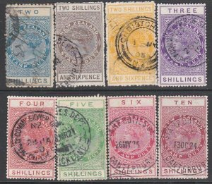 NEW ZEALAND 1880 Stamp Duty 8 values to 10/- used...........................C275