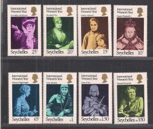 Seychelles MNH 331-8 International Women's Year SCV 5.25