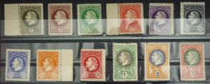 1921 MONTENEGRO - GAETA - 12 STAMPS (MNH) -COMPLETE SET WITHOUT OVERPRINT R! J6