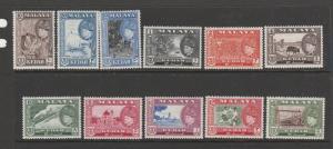 Malaya Kedah 1957 defs LMM SG 92/102