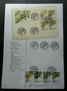 Portugal Fruits And Sub Tropical Plants 1990 Banana Food (stamp on info sheet)