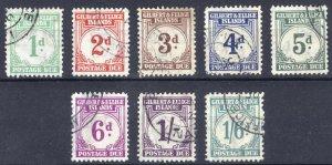 Gilbert & Ellice 1940 1d-1s6d Post Due SG D1-D8 Scott J1-J8 VFU Cat £275($372)