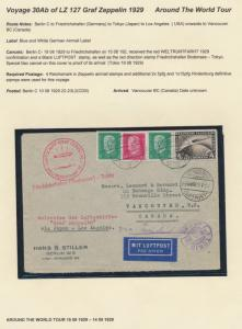 LZ127 ZEPPELIN ON FLIGHT COVER GERMANY-TOKYO-LOS ANGELES-VANCOUVER RARE HV9227