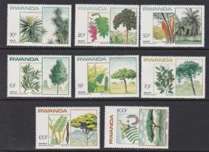Rwanda # 1167-1174, Local Trees, NH, 1/3 Cat