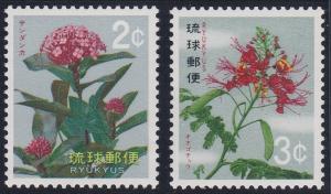 Ryukyu Islands 215-216 MNH (1971)
