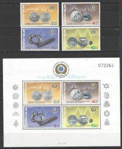 Thailand  1406-9a  MNH  World Bank