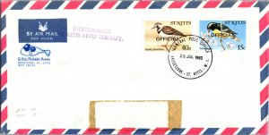 Saint Kitts, Officials, Birds