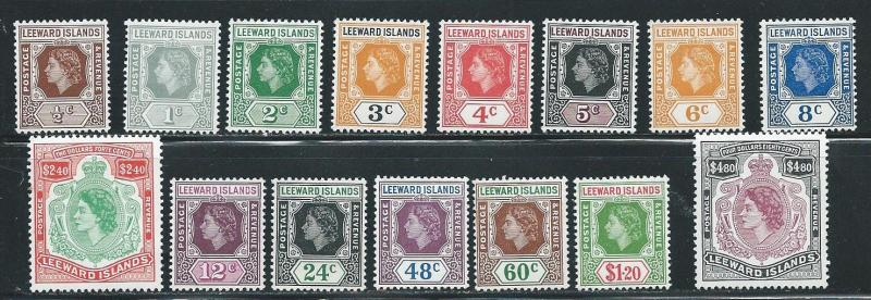 Leeward Islands 133-47 Elizabeth set MH