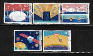 China 2017-23 Innovation in Science & Technology MNH A1096