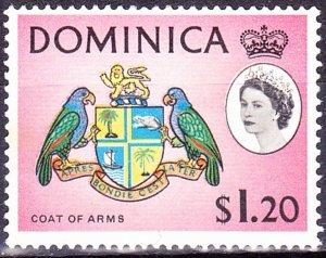 DOMINICA 1963 QEII $1.20 Multicoloured SG176MH