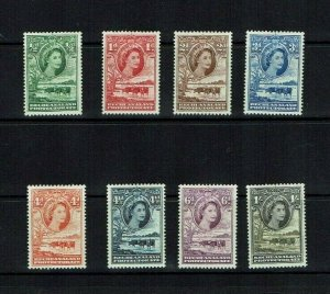 Bechuanaland: 1955, Queen Elizabeth II definitive, short set to 1/- Mint LH