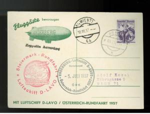 1957 Austria Zeppelin D Lavo Advertising postcard Cover