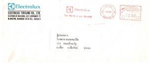 Thailand, Meters
