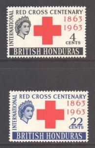 Br Honduras Scott 180/181 - SG215/216, 1963 Red Cross Set MH*