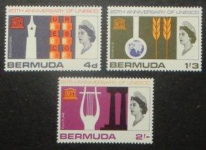 Bermuda 207-09. 1966 Unesco