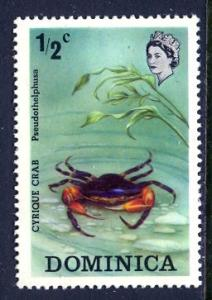 Dominica; 1973; Sc. # 368; **/MNH Single Stamp