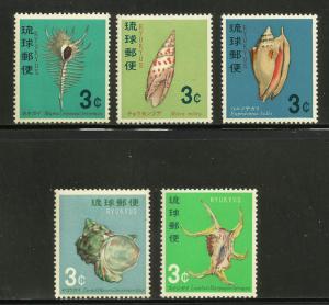 Ryukyu Islands 1967 Scott# 157-61 MNH