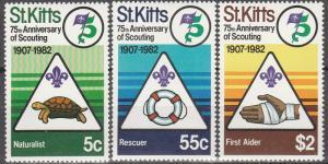 St Kitts #99-101 MNH