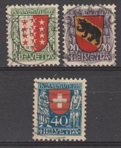 SWITZERLAND 1921 PRO JUVENTUTE SET USED