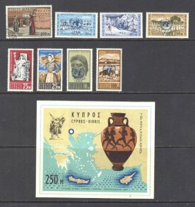 CYPRUS SOUVENIR SHEETS + MORE 2 SCANS COLLECTION LOT OG LH L/M VF BEAUTIFUL GUM