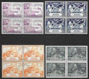 MALAYA KELANTAN SG57/60 1949 U.P.U. SET USED BLOCKS OF 4