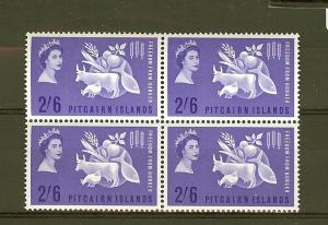 Pitcairn Islands, 35, Freedom from Hunger Block (4), **MNH**