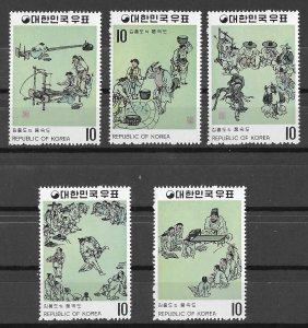 South Korea 790-794 MNH CV $27.50
