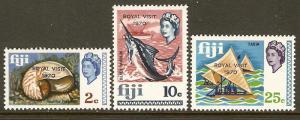Fiji #286-8 NH Royal Visit O/P