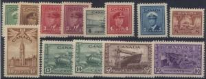 Canada - 1942-1943 War Issue Complete mint #249-262