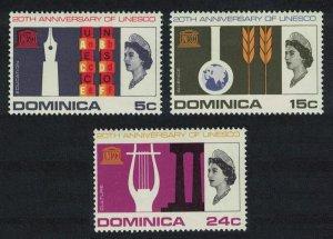 Dominica 20th Anniversary of UNESCO 3v SG#197-199