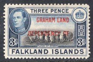 FALKLAND ISLANDS SCOTT 2L4