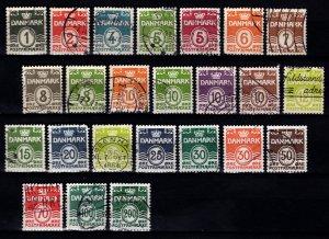 Denmark 1933-2004 Christian X Definitive various [Used]