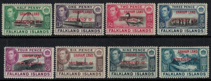 Falkland Is. #2L1-8*  CV $28.20