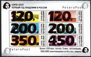 Russia. Finland. 2021. - Russia. 2021. Peterspost. COVID-19. The first year of t