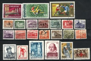 Hungary   23 different   used   PD
