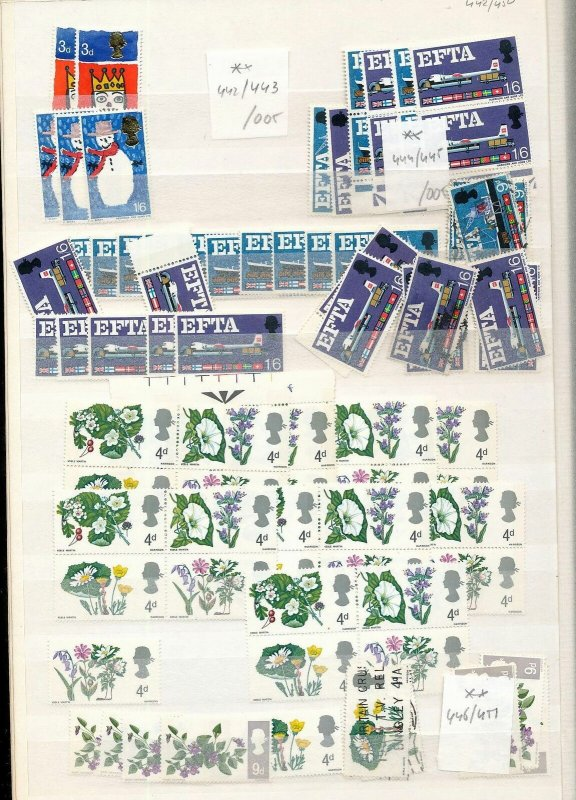 Great Britain QE Pre Decimal Mainly Mint Accumulation(Appx 250)(MR 327AAA