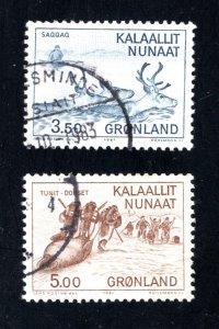 Greenland 146-7  VF, Postally Used, CV $2.50 ...2510220