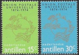 Netherlands Antilles (Curacao) 364-365 MNH - UPU Centenary