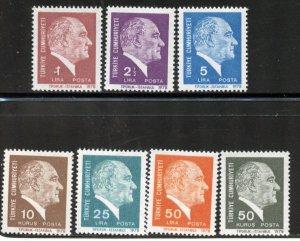 Turkey # 2065-73, Mint Never Hinge. CV $ 11.25