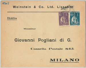 58225 -  PORTUGAL  - POSTAL HISTORY: COVER to ITALY - 1920'S